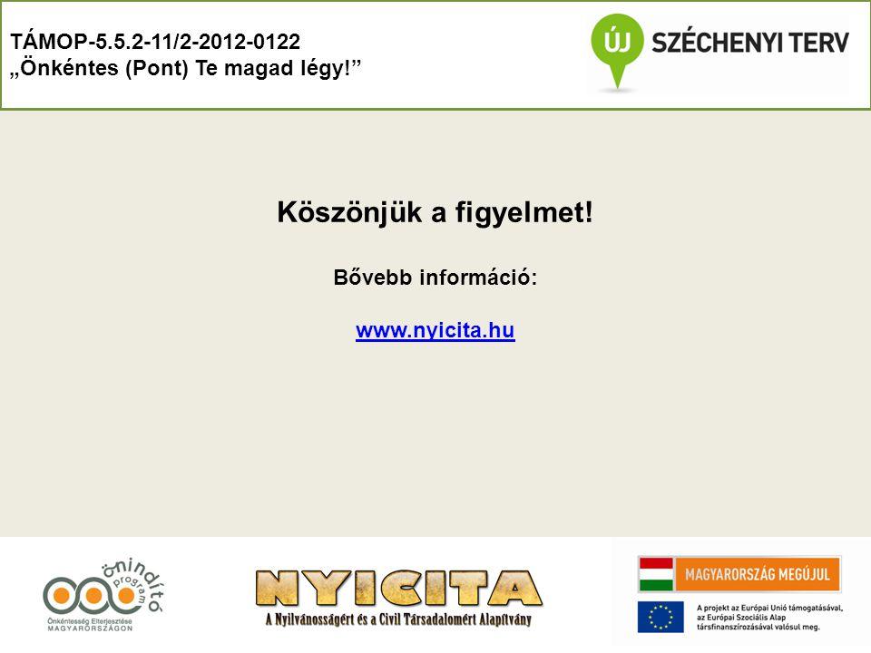 """TÁMOP-5.5.2-11/2-2012-0122 """"Önkéntes (Pont) Te magad légy!"""" Köszönjük a figyelmet! Bővebb információ: www.nyicita.hu"""