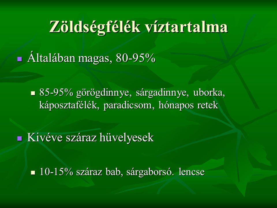 Zöldségfogyasztás szerkezete A világon jelenleg termesztett zöldségfajok száma A világon jelenleg termesztett zöldségfajok száma ~250 ~250 Magyarországon Magyarországon ~ 40 ~ 40