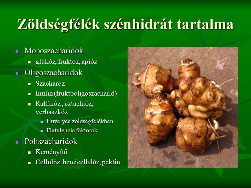 Zöldségfélék szénhidrát tartalma Monoszacharidok Monoszacharidok glükóz, fruktóz, apióz glükóz, fruktóz, apióz Oligoszacharidok Oligoszacharidok Szacharóz Szacharóz Inulin (fruktooligoszacharid) Inulin (fruktooligoszacharid) Raffinóz, sztachióz, verbaszkóz Raffinóz, sztachióz, verbaszkóz Hüvelyes zöldségfélékben Hüvelyes zöldségfélékben Flatulencia faktorok Flatulencia faktorok Poliszacharidok Poliszacharidok Keményítő Keményítő Cellulóz, hemicellulóz, pektin Cellulóz, hemicellulóz, pektin