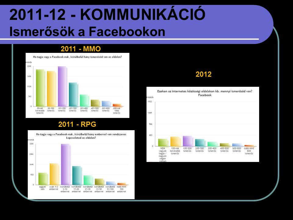 2011-12 - KOMMUNIKÁCIÓ Ismerősök a Facebookon 2011 - MMO 2011 - RPG 2012