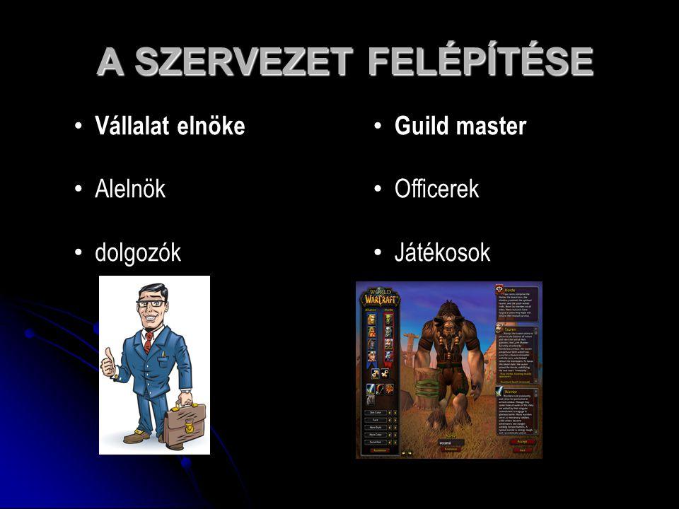 A SZERVEZET FELÉPÍTÉSE Guild master Officerek Játékosok Vállalat elnöke Alelnök dolgozók