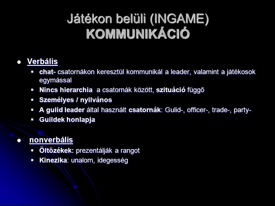 Játékon belüli (INGAME) KOMMUNIKÁCIÓ Verbális Verbális  chat- csatornákon keresztül kommunikál a leader, valamint a játékosok egymással  Nincs hiera
