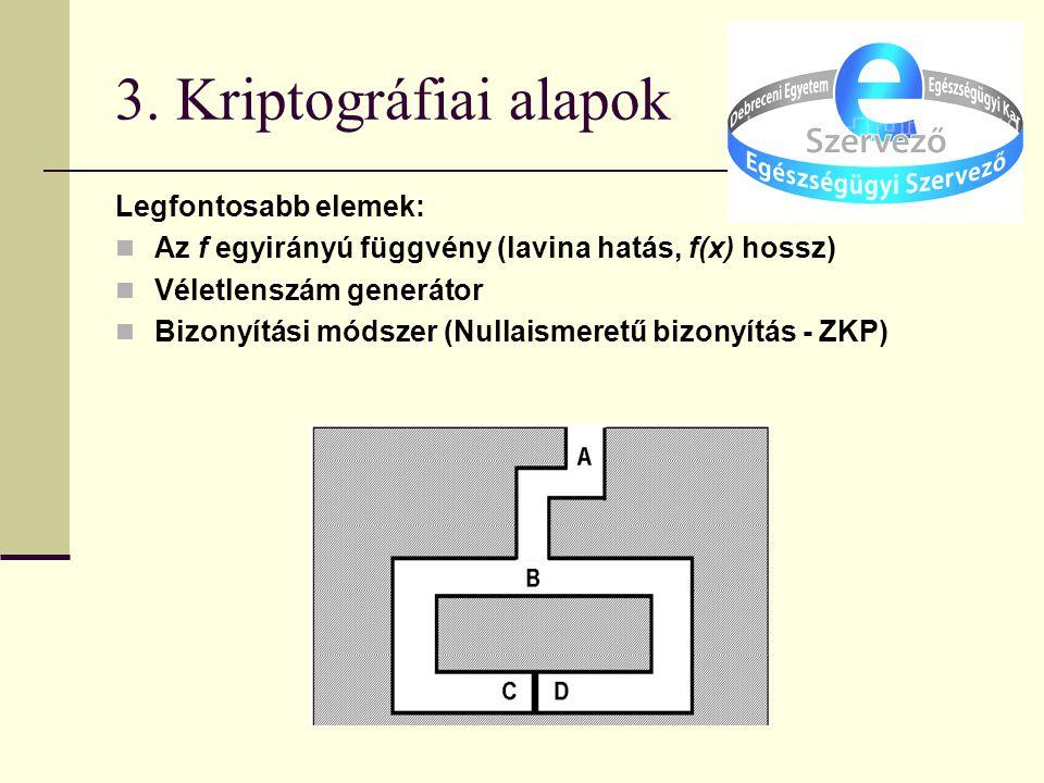 3. Kriptográfiai alapok Legfontosabb elemek: Az f egyirányú függvény (lavina hatás, f(x) hossz) Véletlenszám generátor Bizonyítási módszer (Nullaismer