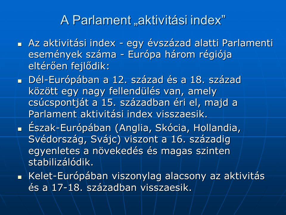 """A Parlament """"aktivitási index Az aktivitási index - egy évszázad alatti Parlamenti események száma - Európa három régiója eltérően fejlődik: Az aktivitási index - egy évszázad alatti Parlamenti események száma - Európa három régiója eltérően fejlődik: Dél-Európában a 12."""