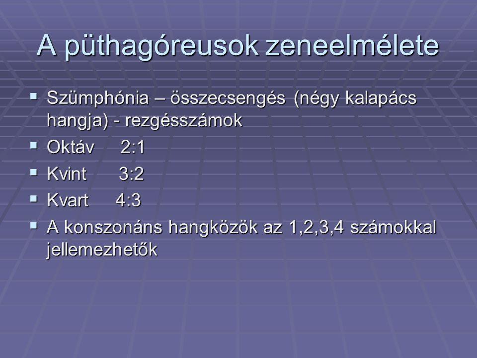 A püthagóreusok zeneelmélete  Szümphónia – összecsengés (négy kalapács hangja) - rezgésszámok  Oktáv 2:1  Kvint 3:2  Kvart 4:3  A konszonáns hang