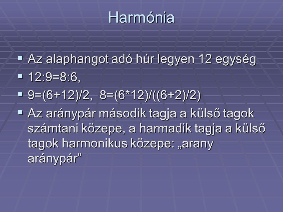 Harmónia  Az alaphangot adó húr legyen 12 egység  12:9=8:6,  9=(6+12)/2, 8=(6*12)/((6+2)/2)  Az aránypár második tagja a külső tagok számtani köze