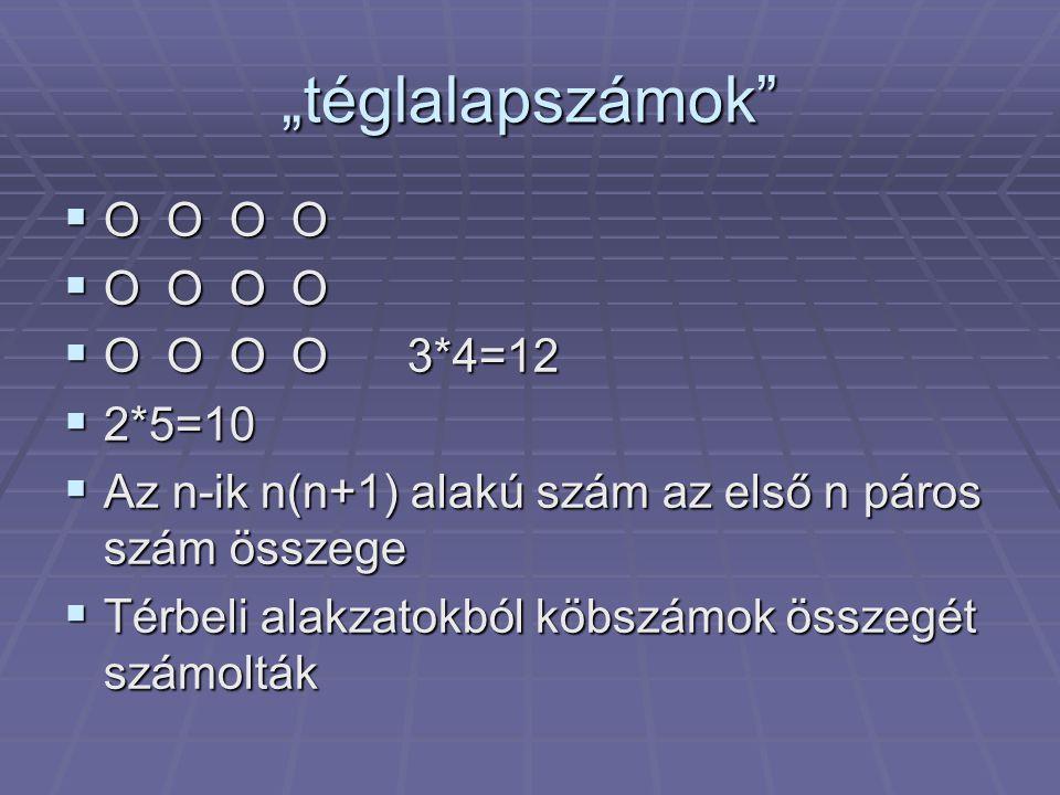 """""""téglalapszámok""""  O O O O  O O O O 3*4=12  2*5=10  Az n-ik n(n+1) alakú szám az első n páros szám összege  Térbeli alakzatokból köbszámok összegé"""