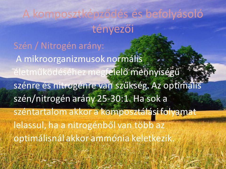 A komposztképződés és befolyásoló tényezői Szén / Nitrogén arány: A mikroorganizmusok normális életműködéséhez megfelelő mennyiségű szénre és nitrogén