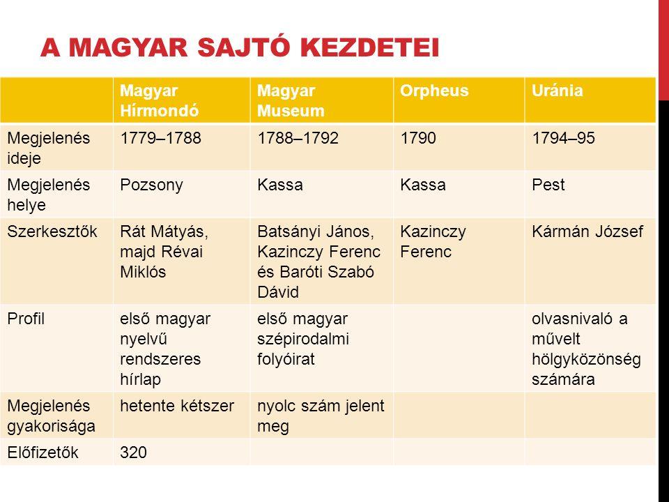 A MAGYAR SAJTÓ KEZDETEI Magyar Hírmondó Magyar Museum OrpheusUránia Megjelenés ideje 1779–17881788–179217901794–95 Megjelenés helye PozsonyKassa Pest