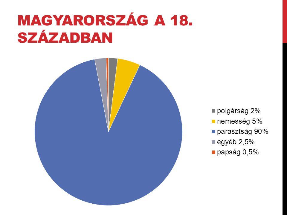 ÉRTEKEZÉSEK – MAGYARSÁG, 1778 Elképzeléseit programszerűen fogalmazta meg.