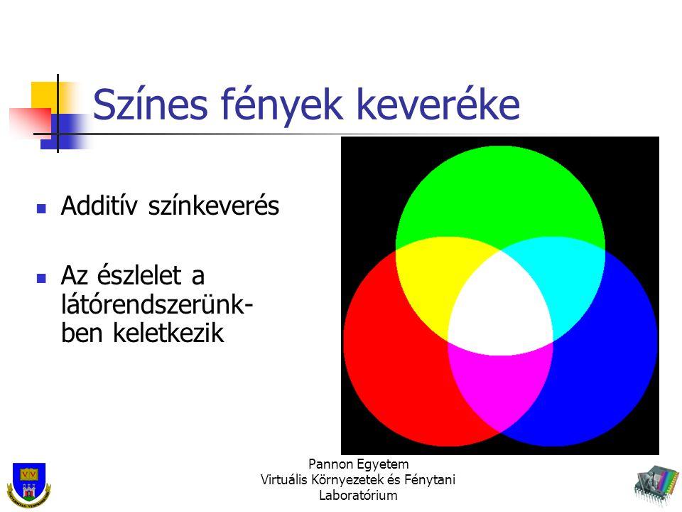Pannon Egyetem Virtuális Környezetek és Fénytani Laboratórium CIE színingermetrika, 1 A színinger-egyenlet feltételei: 2° osztott látómező, központi fixálás, sötét környezet.