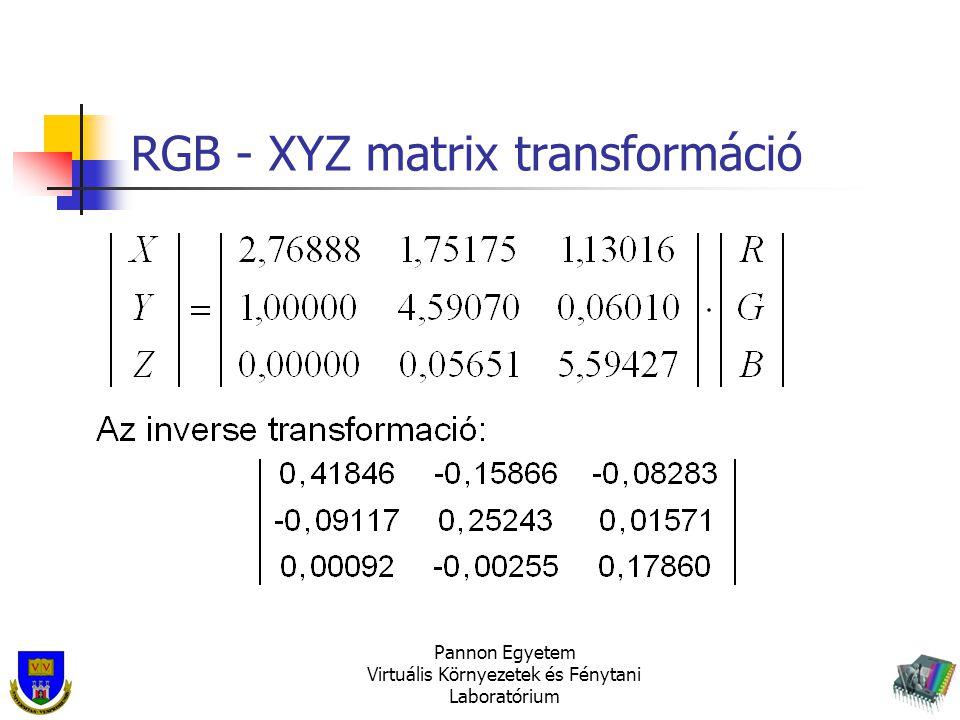 Pannon Egyetem Virtuális Környezetek és Fénytani Laboratórium RGB - XYZ matrix transformáció