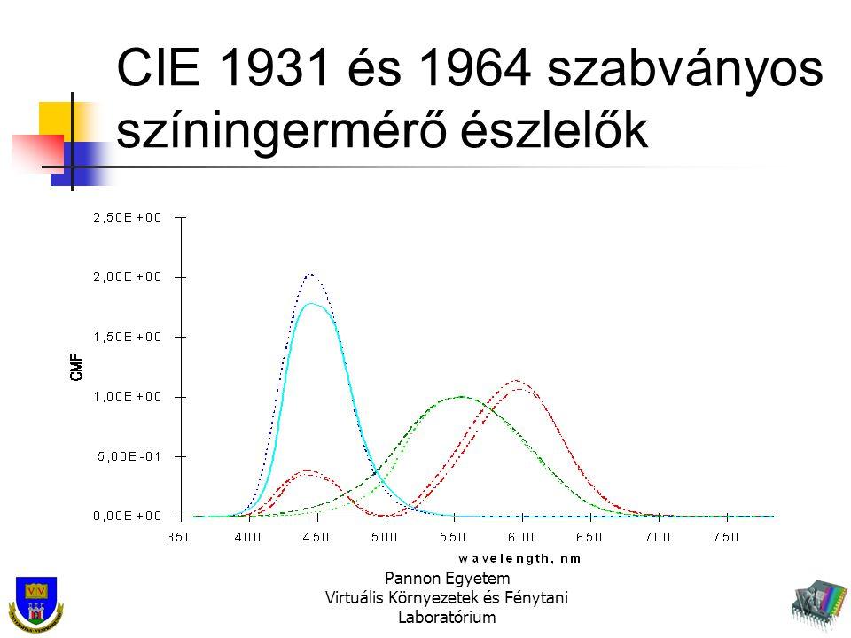 Pannon Egyetem Virtuális Környezetek és Fénytani Laboratórium CIE 1931 és 1964 szabványos színingermérő észlelők
