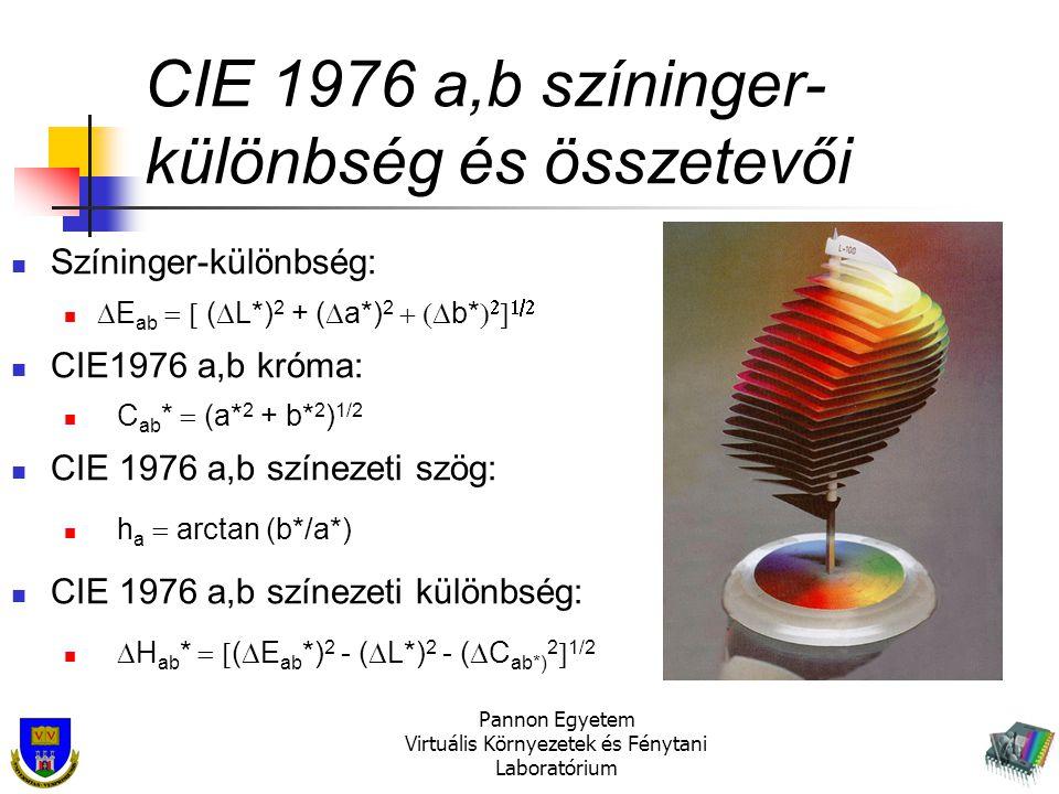 Pannon Egyetem Virtuális Környezetek és Fénytani Laboratórium CIE 1976 a,b színinger- különbség és összetevői Színinger-különbség:  E ab   (  L*)