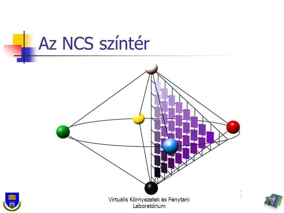 Pannon Egyetem Virtuális Környezetek és Fénytani Laboratórium Az NCS színtér
