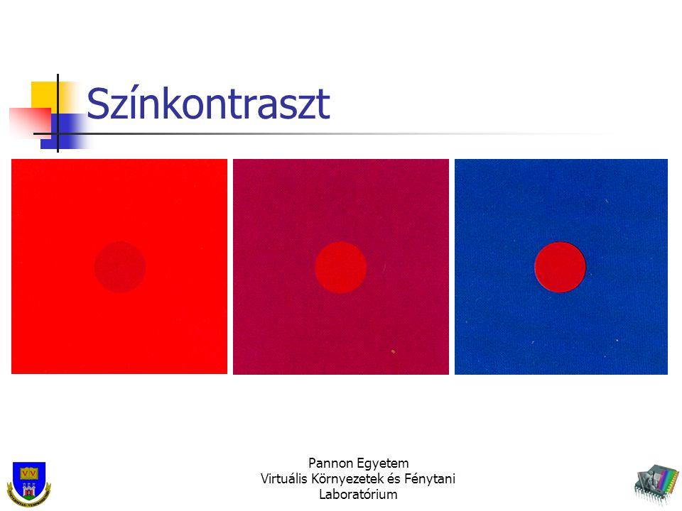Pannon Egyetem Virtuális Környezetek és Fénytani Laboratórium Korrelált színhőmérséklet Azonos korrelált színhőmérsékletű vonalak (az u,v-diagramban merőlegesek a Planck görbére)