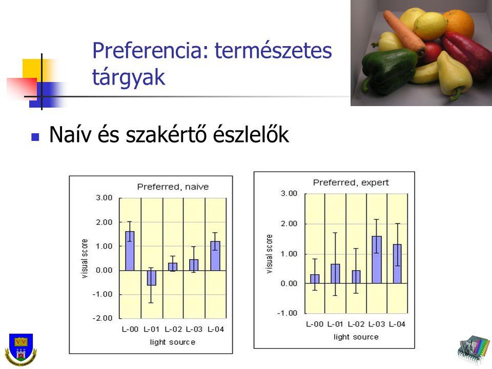 Preferencia: természetes tárgyak Naív és szakértő észlelők