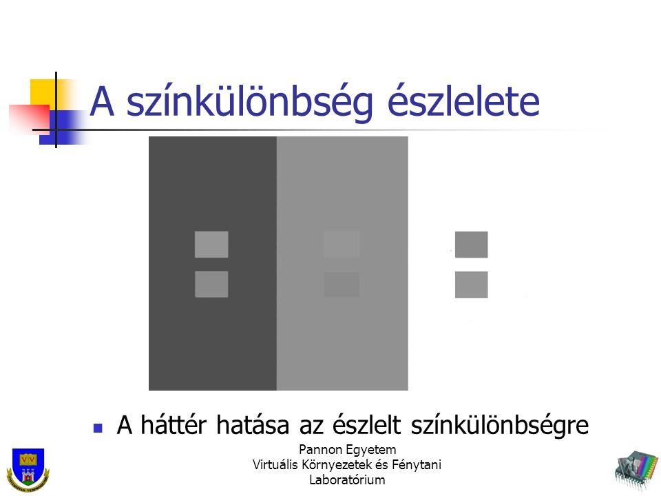 Pannon Egyetem Virtuális Környezetek és Fénytani Laboratórium CIE 1976 (L*a*b*) szín(inger)tér, CIELAB színtér L*  116(Y/Y n ) 1/3 - 16 a*  500  ( X/X n ) 1/3 - (Y/Y n ) 1/3  b*  200  (Y/Y n ) 1/3 - (Z/Z n ) 1/3  ha X/X n > 0,008856 Y/Y n > 0,008856 Z/Z n > 0,008856