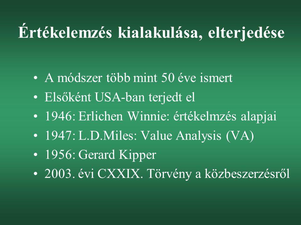 Értékelemzés kialakulása, elterjedése A módszer több mint 50 éve ismert Elsőként USA-ban terjedt el 1946: Erlichen Winnie: értékelmzés alapjai 1947: L