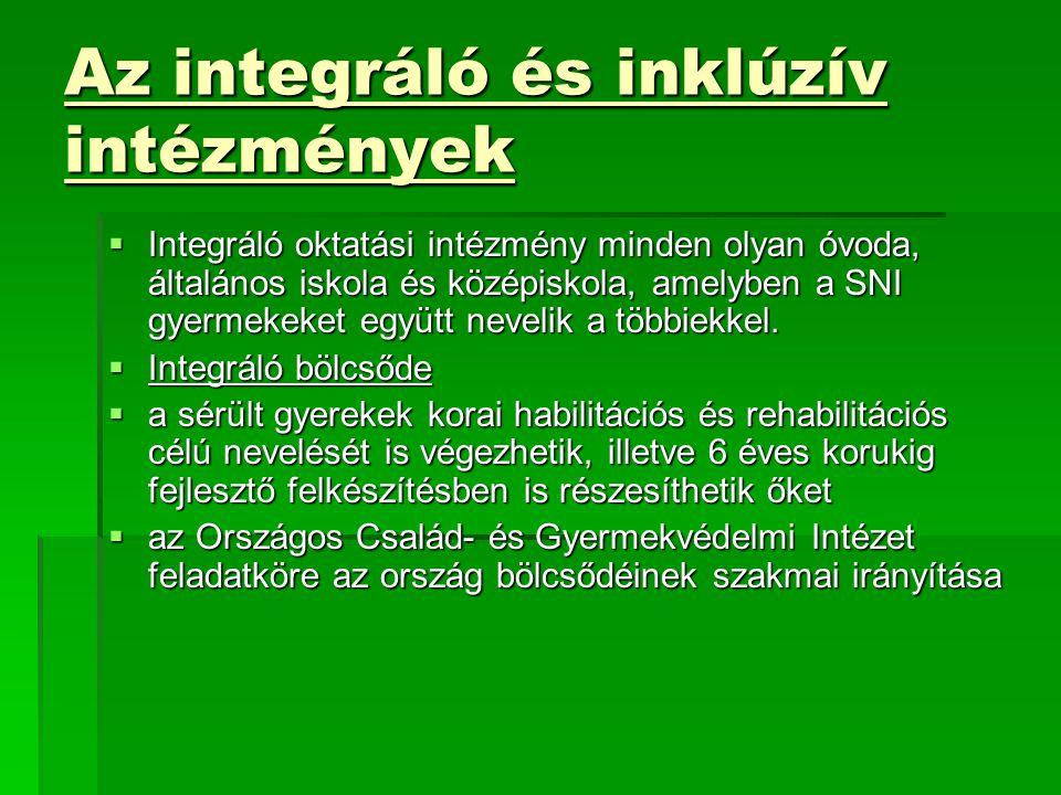 Az integráló és inklúzív intézmények  Integráló oktatási intézmény minden olyan óvoda, általános iskola és középiskola, amelyben a SNI gyermekeket együtt nevelik a többiekkel.