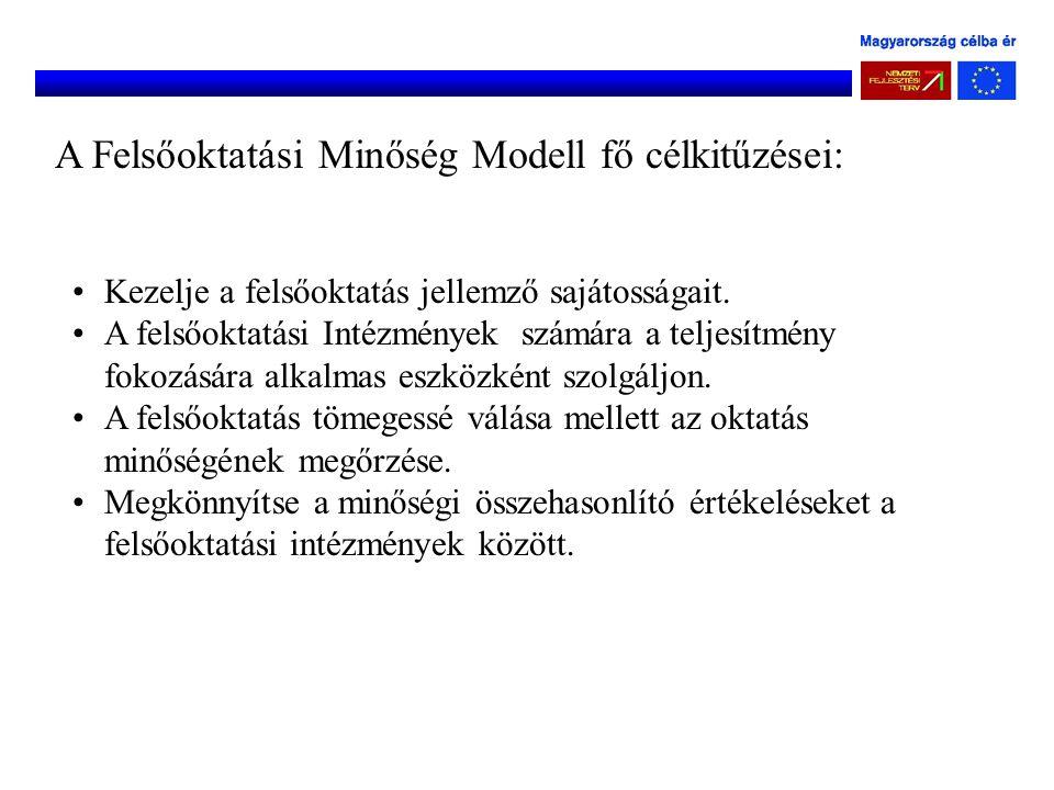 A Felsőoktatási Minőség Modell fő célkitűzései: Kezelje a felsőoktatás jellemző sajátosságait. A felsőoktatási Intézmények számára a teljesítmény foko