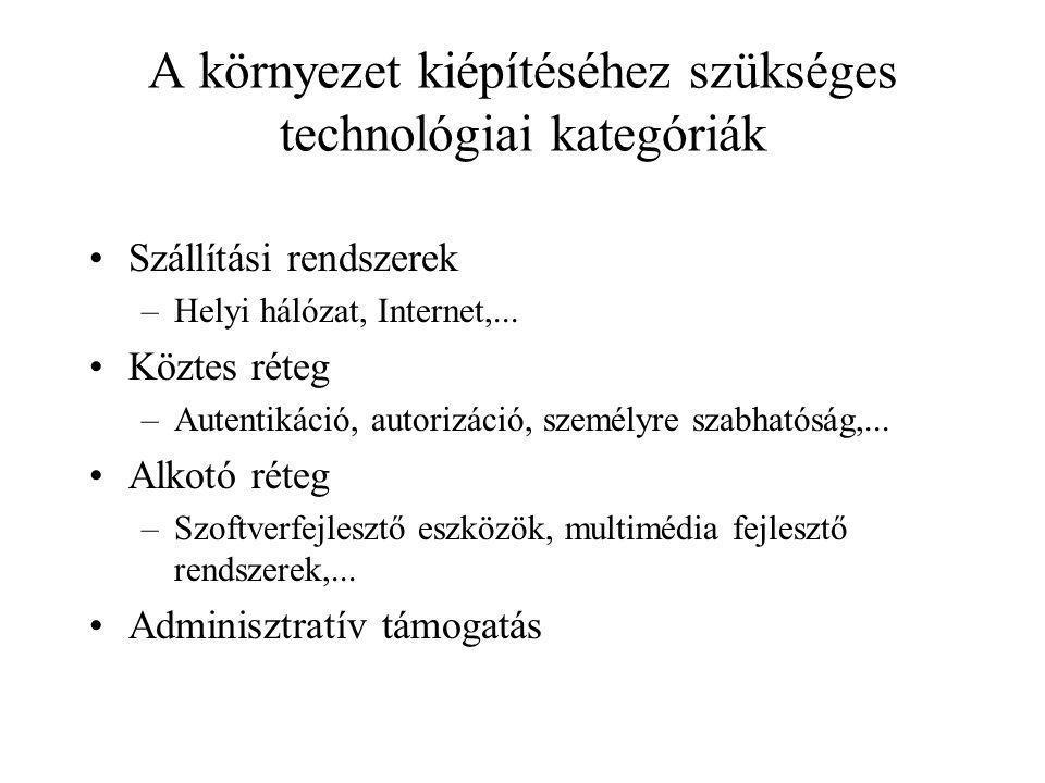 A környezet kiépítéséhez szükséges technológiai kategóriák Szállítási rendszerek –Helyi hálózat, Internet,... Köztes réteg –Autentikáció, autorizáció,