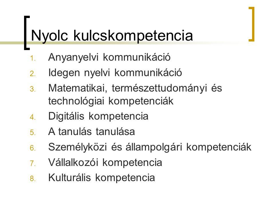 Nyolc kulcskompetencia 1. Anyanyelvi kommunikáció 2. Idegen nyelvi kommunikáció 3. Matematikai, természettudományi és technológiai kompetenciák 4. Dig