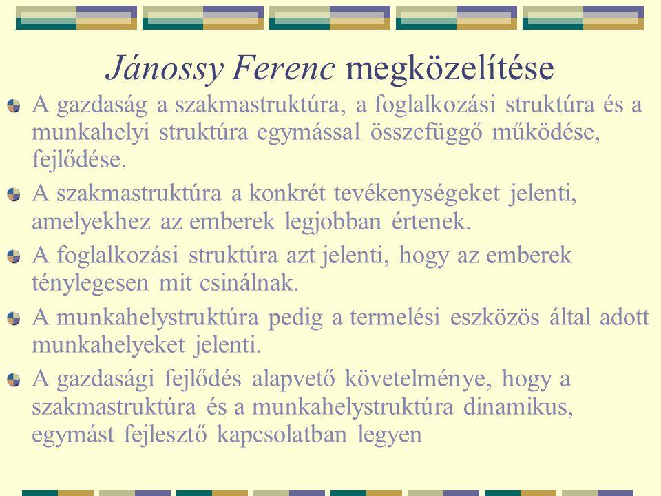 Jánossy Ferenc megközelítése A gazdaság a szakmastruktúra, a foglalkozási struktúra és a munkahelyi struktúra egymással összefüggő működése, fejlődése