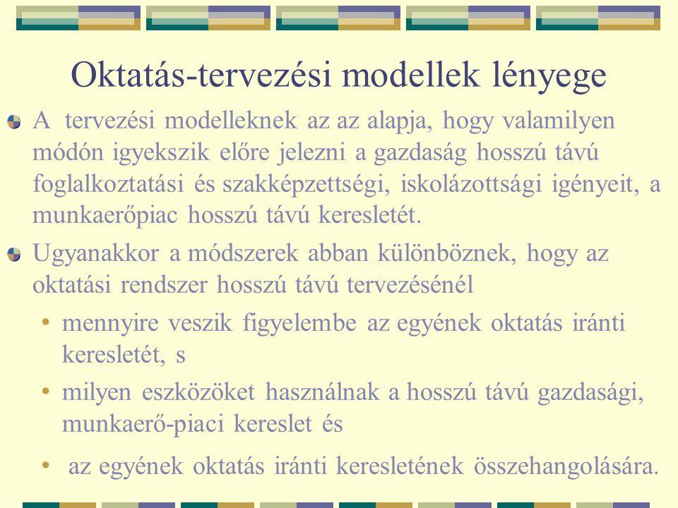 Oktatás-tervezési modellek lényege A tervezési modelleknek az az alapja, hogy valamilyen módón igyekszik előre jelezni a gazdaság hosszú távú foglalko