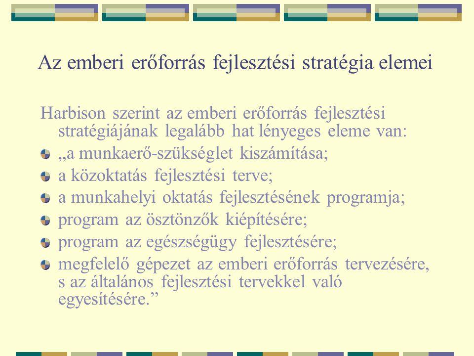 """Az emberi erőforrás fejlesztési stratégia elemei Harbison szerint az emberi erőforrás fejlesztési stratégiájának legalább hat lényeges eleme van: """"a m"""