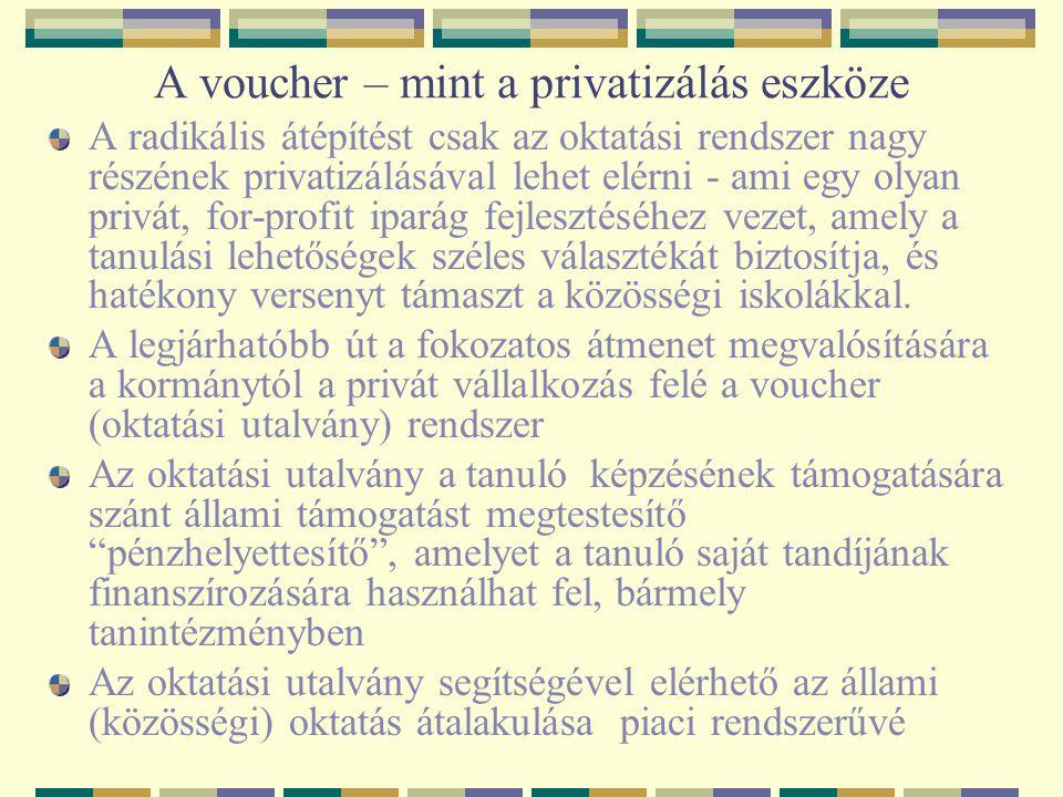 A voucher – mint a privatizálás eszköze A radikális átépítést csak az oktatási rendszer nagy részének privatizálásával lehet elérni - ami egy olyan pr