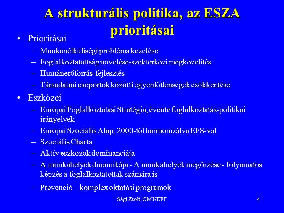 Sági Zsolt, OM NEFF4 A strukturális politika, az ESZA prioritásai Prioritásai –Munkanélküliségi probléma kezelése –Foglalkoztatottság növelése-szektor