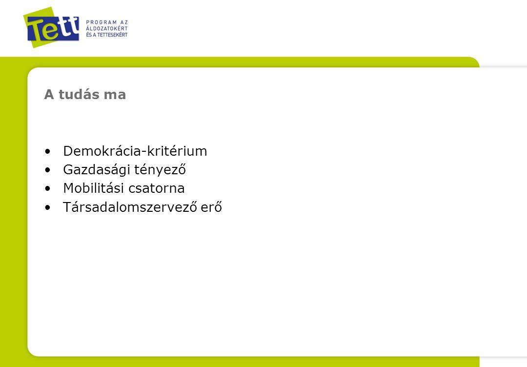 A tudás ma Demokrácia-kritérium Gazdasági tényező Mobilitási csatorna Társadalomszervező erő