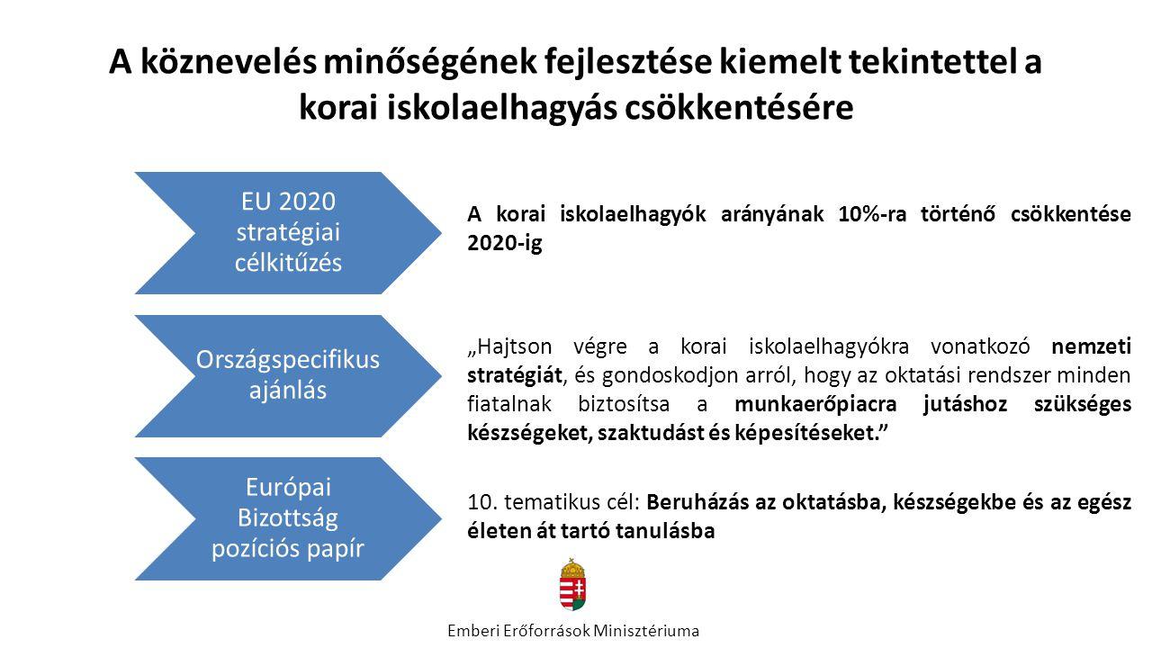 Emberi Erőforrások Minisztériuma A köznevelés minőségének fejlesztése kiemelt tekintettel a korai iskolaelhagyás csökkentésére EU 2020 stratégiai célk