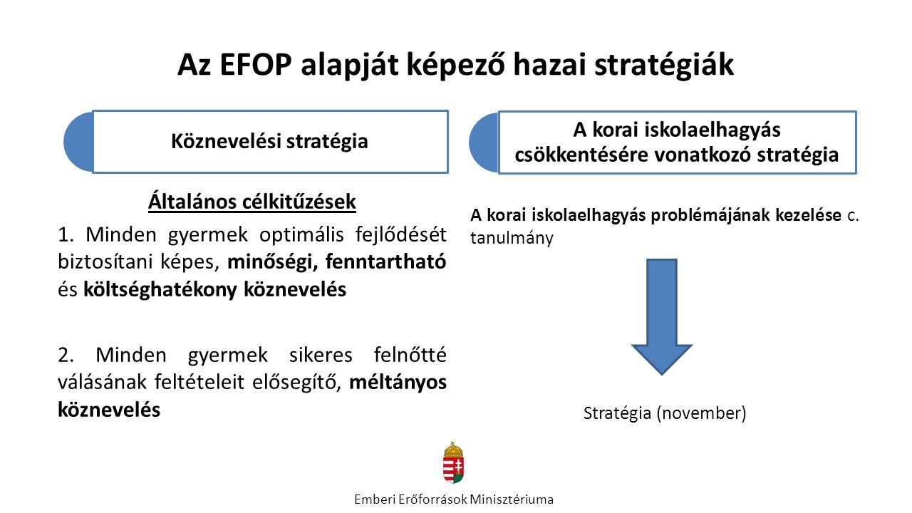 Az EFOP alapját képező hazai stratégiák Általános célkitűzések 1. Minden gyermek optimális fejlődését biztosítani képes, minőségi, fenntartható és köl