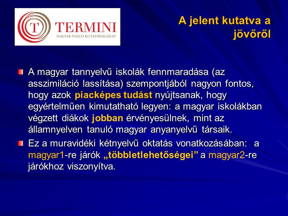 A jelent kutatva a jövőről A magyar tannyelvű iskolák fennmaradása (az asszimiláció lassítása) szempontjából nagyon fontos, hogy azok tudást nyújtsanak, hogy egyértelműen kimutatható legyen: a magyar iskolákban végzett diákok érvényesülnek, mint az államnyelven tanuló magyar anyanyelvű társaik.