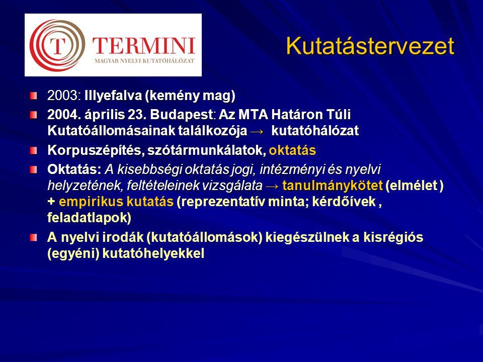 Kutatástervezet 2003: Illyefalva (kemény mag) 2004.