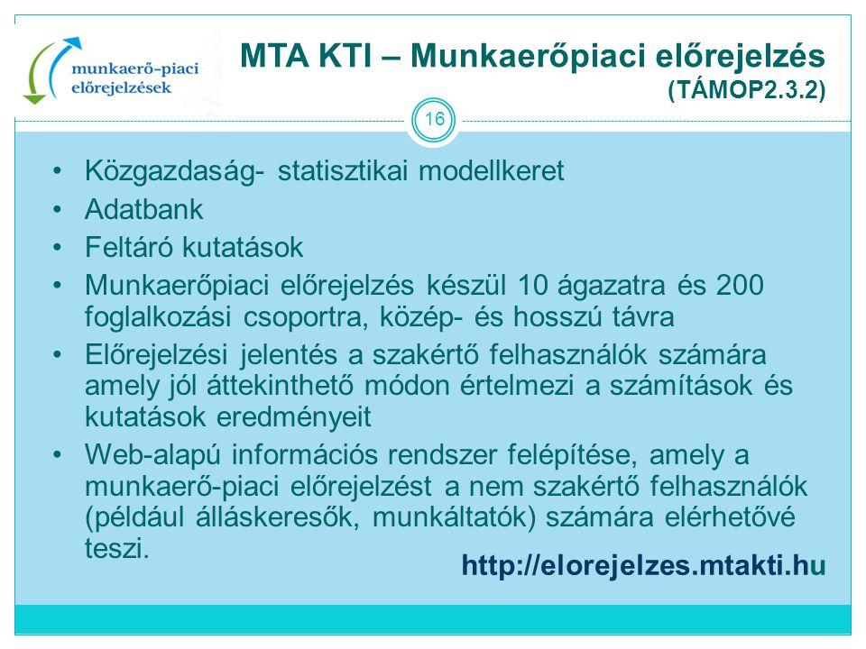 16 MTA KTI – Munkaerőpiaci előrejelzés (TÁMOP2.3.2) Közgazdaság- statisztikai modellkeret Adatbank Feltáró kutatások Munkaerőpiaci előrejelzés készül 10 ágazatra és 200 foglalkozási csoportra, közép- és hosszú távra Előrejelzési jelentés a szakértő felhasználók számára amely jól áttekinthető módon értelmezi a számítások és kutatások eredményeit Web-alapú információs rendszer felépítése, amely a munkaerő-piaci előrejelzést a nem szakértő felhasználók (például álláskeresők, munkáltatók) számára elérhetővé teszi.