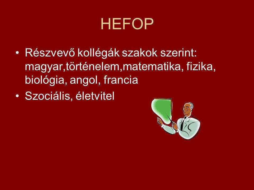 HEFOP Részvevő kollégák szakok szerint: magyar,történelem,matematika, fizika, biológia, angol, francia Szociális, életvitel