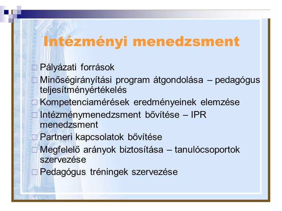 Intézményi menedzsment  Pályázati források  Minőségirányítási program átgondolása – pedagógus teljesítményértékelés  Kompetenciamérések eredményein