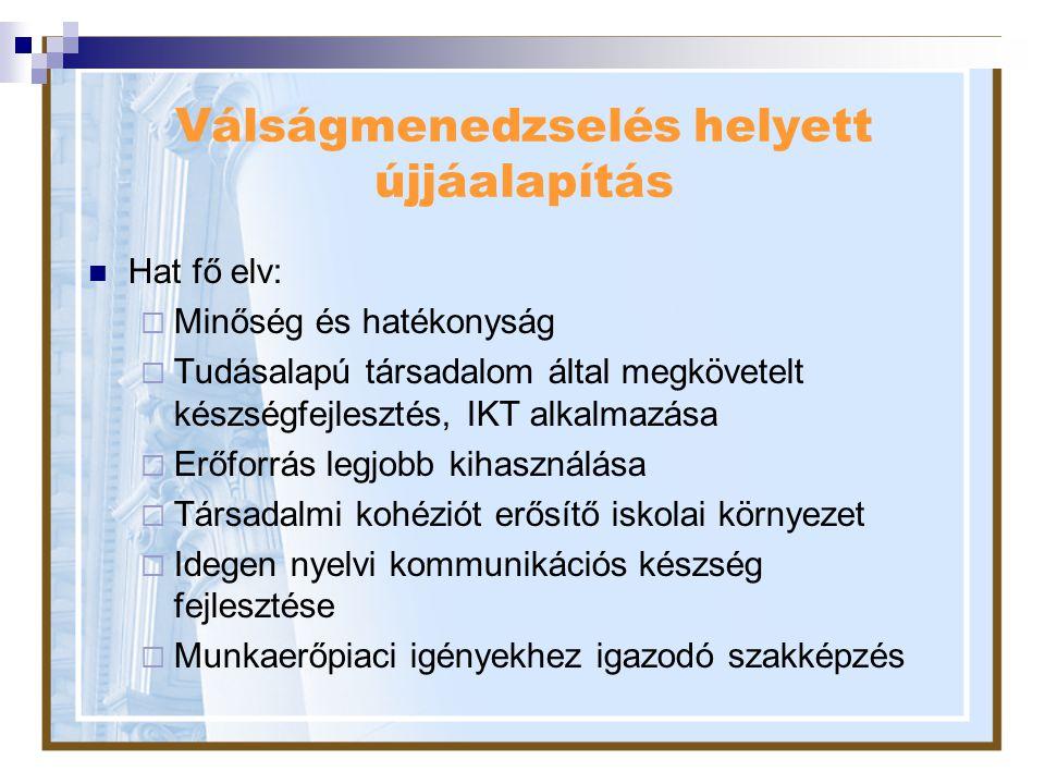 Válságmenedzselés helyett újjáalapítás Hat fő elv:  Minőség és hatékonyság  Tudásalapú társadalom által megkövetelt készségfejlesztés, IKT alkalmazá