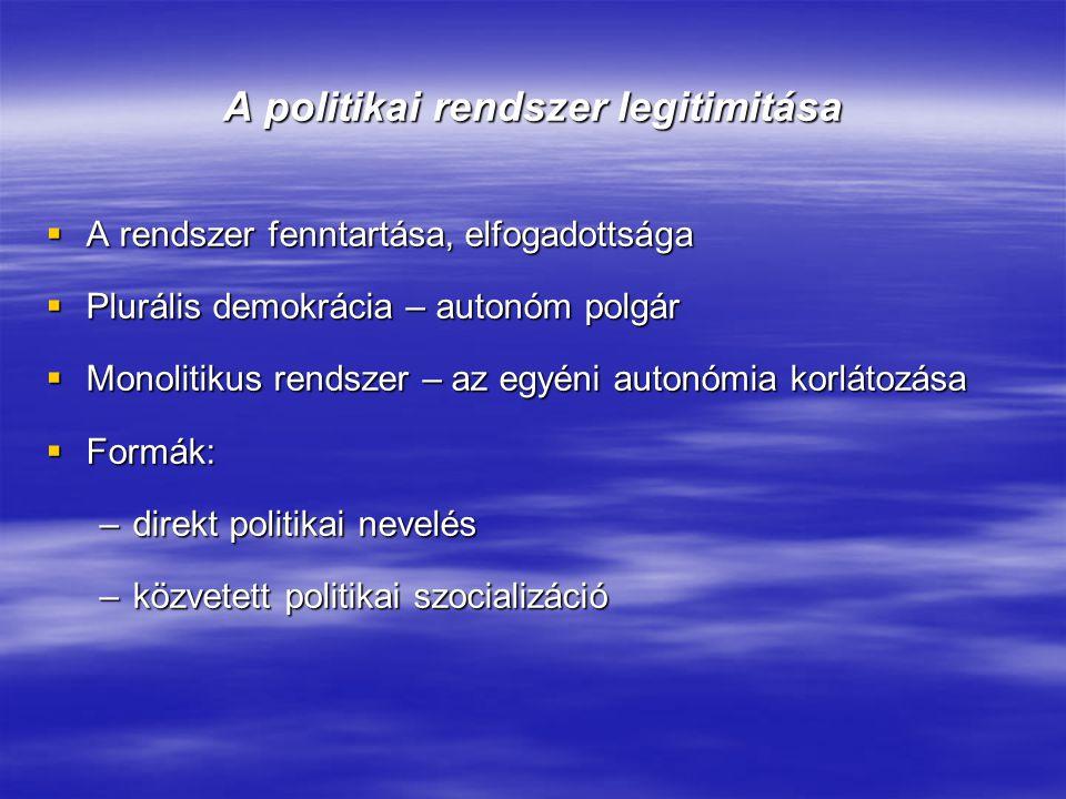 A politikai rendszer legitimitása  A rendszer fenntartása, elfogadottsága  Plurális demokrácia – autonóm polgár  Monolitikus rendszer – az egyéni a
