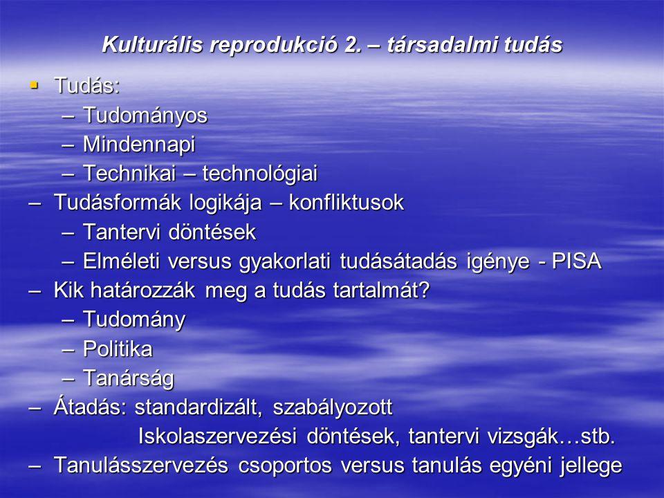 Kulturális reprodukció 2. – társadalmi tudás  Tudás: –Tudományos –Mindennapi –Technikai – technológiai –Tudásformák logikája – konfliktusok –Tantervi