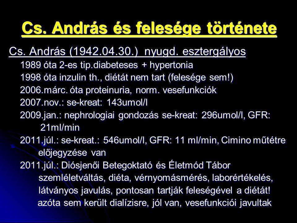 Cs. András és felesége története Cs. András (1942.04.30.) nyugd. esztergályos 1989 óta 2-es tip.diabeteses + hypertonia 1998 óta inzulin th., diétát n