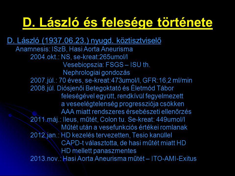 D. László és felesége története D. László (1937.06.23.) nyugd. köztisztviselő Anamnesis: ISzB, Hasi Aorta Aneurisma 2004.okt.: NS, se-kreat:265umol/l