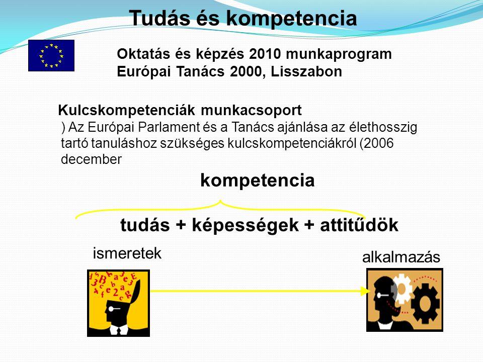 Oktatás és képzés 2010 munkaprogram Európai Tanács 2000, Lisszabon Tudás és kompetencia Kulcskompetenciák munkacsoport ) Az Európai Parlament és a Tan