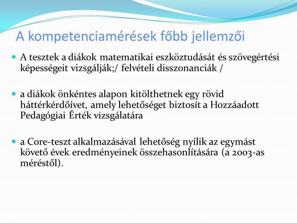 A kompetenciamérések főbb jellemzői A tesztek a diákok matematikai eszköztudását és szövegértési képességeit vizsgálják;/ felvételi disszonanciák / a