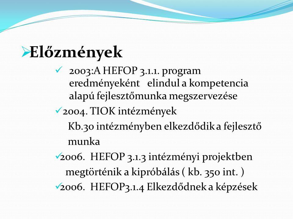  Előzmények 2003:A HEFOP 3.1.1. program eredményeként elindul a kompetencia alapú fejlesztőmunka megszervezése 2004. TIOK intézmények Kb.30 intézmény
