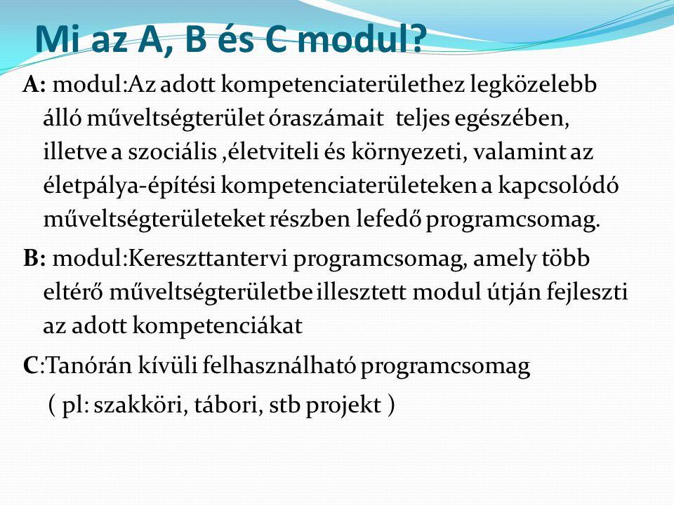 Mi az A, B és C modul? A: modul:Az adott kompetenciaterülethez legközelebb álló műveltségterület óraszámait teljes egészében, illetve a szociális,élet