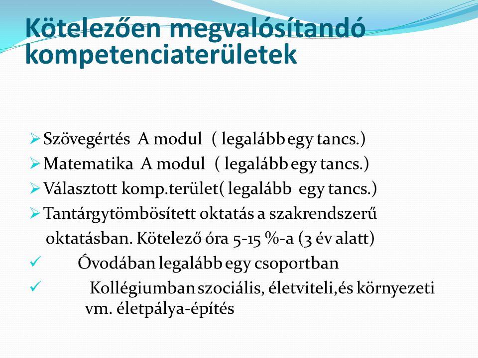 Kötelezően megvalósítandó kompetenciaterületek  Szövegértés A modul ( legalább egy tancs.)  Matematika A modul ( legalább egy tancs.)  Választott k